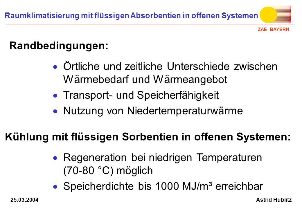 Transport- und Speicherfähigkeit Nutzung von Niedertemperaturwärme