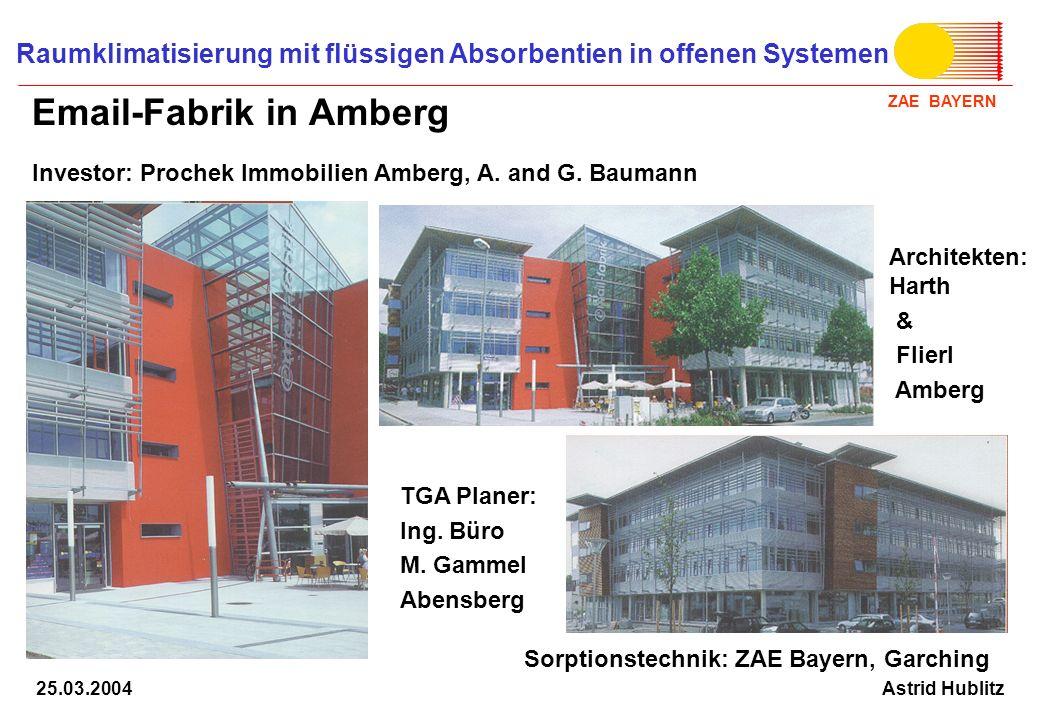 Email-Fabrik in Amberg