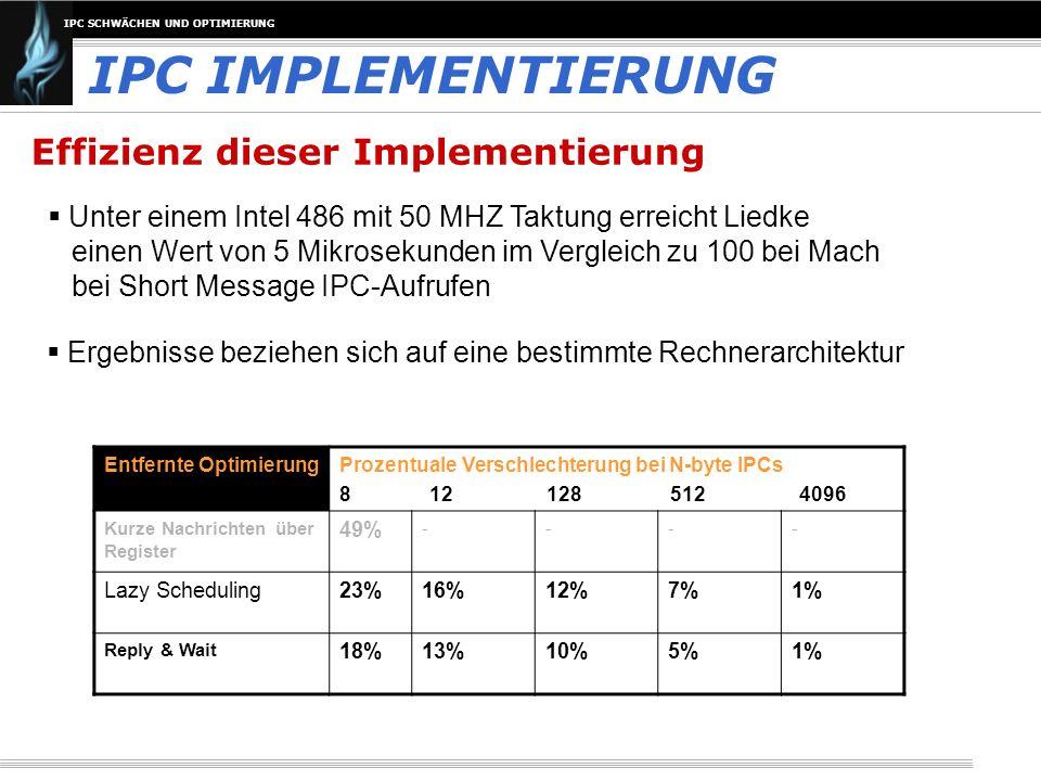 IPC IMPLEMENTIERUNG Effizienz dieser Implementierung
