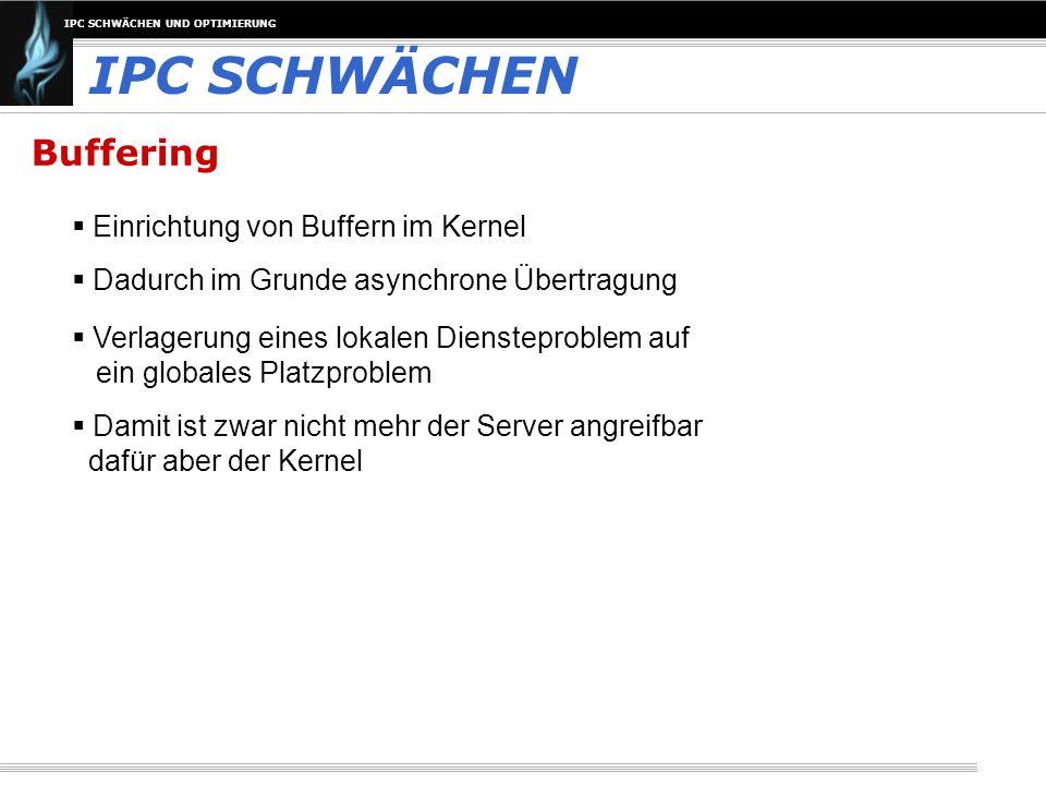 IPC SCHWÄCHEN Buffering Einrichtung von Buffern im Kernel