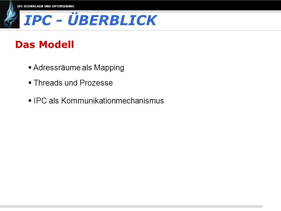 IPC - ÜBERBLICK Das Modell Adressräume als Mapping