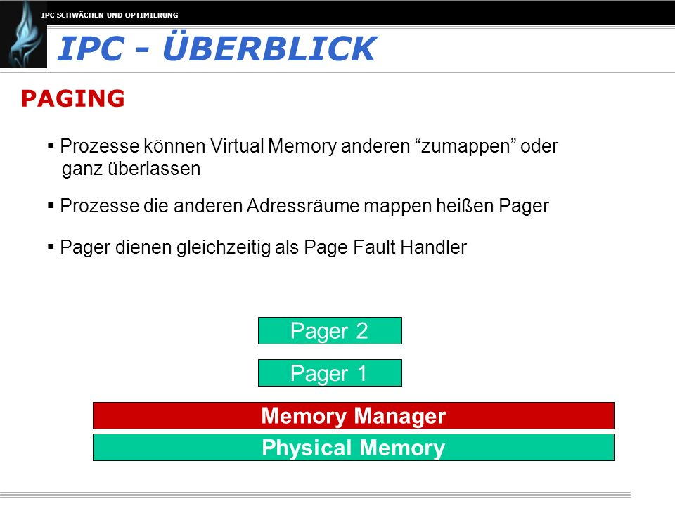 IPC - ÜBERBLICK PAGING Pager 2 Pager 1 Memory Manager Physical Memory