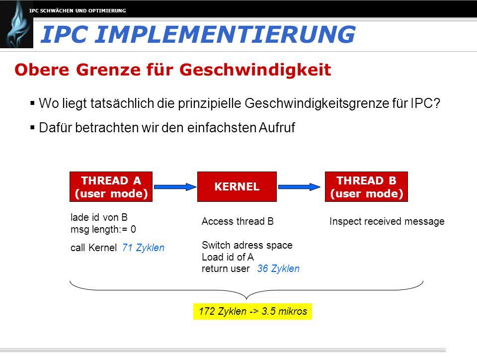 IPC IMPLEMENTIERUNG Obere Grenze für Geschwindigkeit