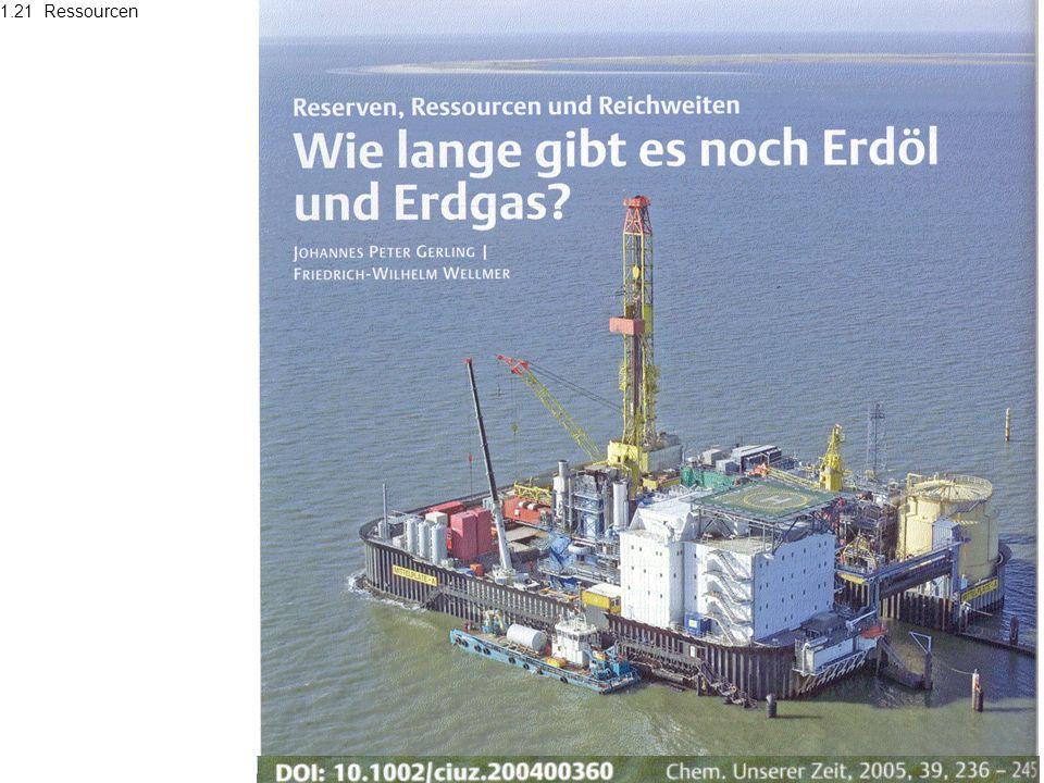 """1.21 Ressourcen Quelle: Gerling,J.P. und Wellmer,FW.: """"Reserven,Ressourcen und Reichweiten -"""