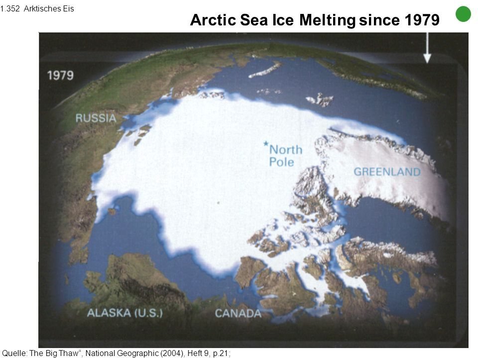 Arctic Sea Ice Melting since 1979