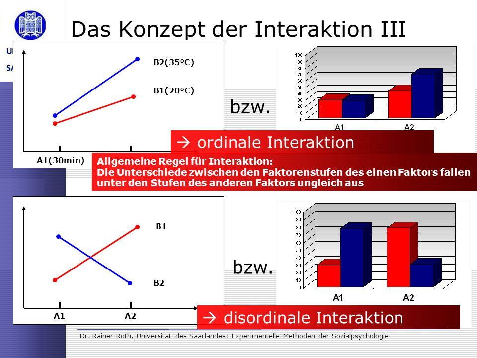 Das Konzept der Interaktion III