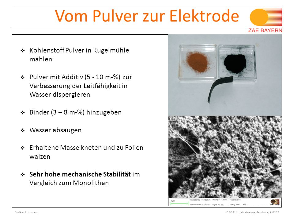 Vom Pulver zur Elektrode