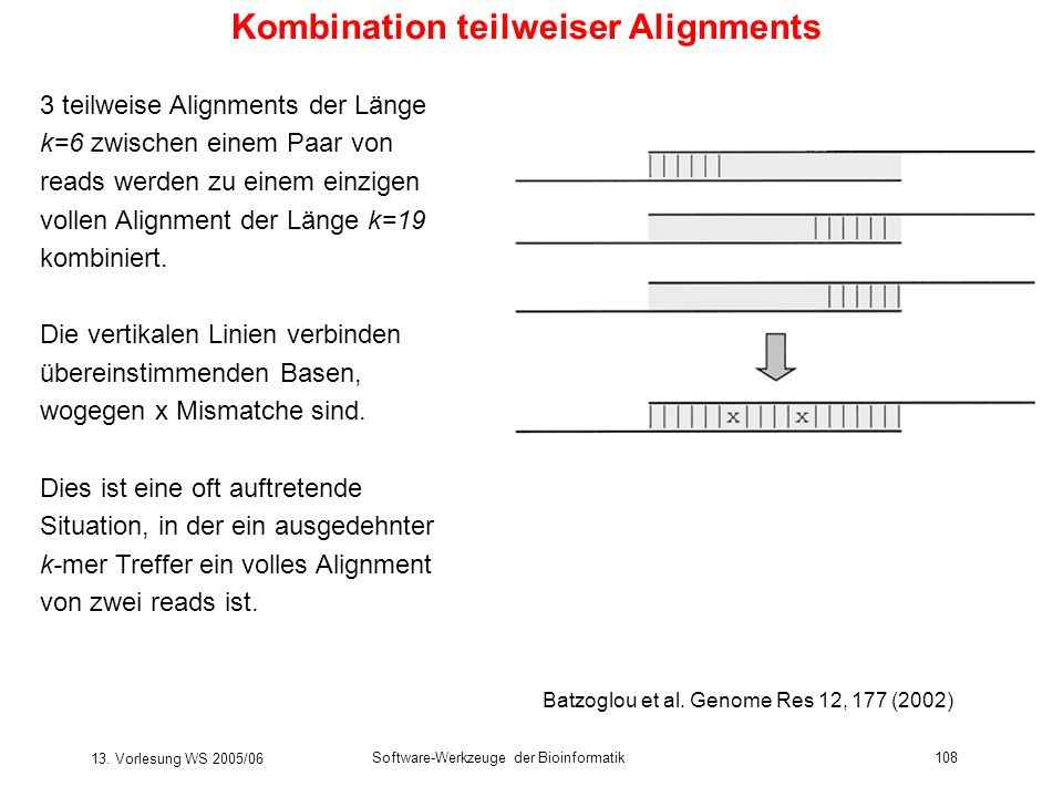 Kombination teilweiser Alignments