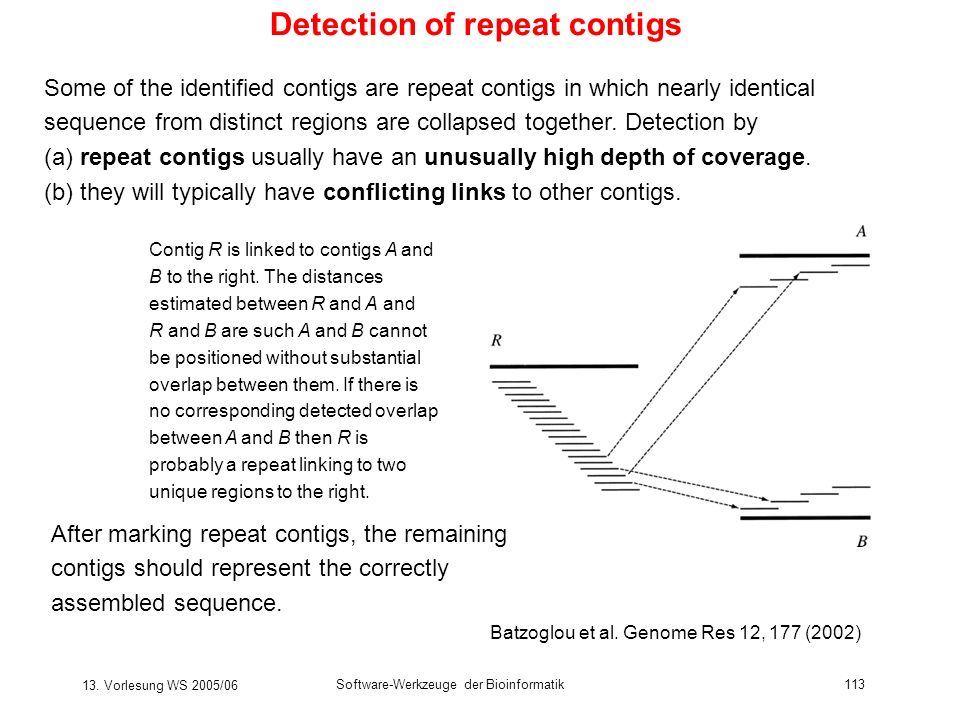 Detection of repeat contigs
