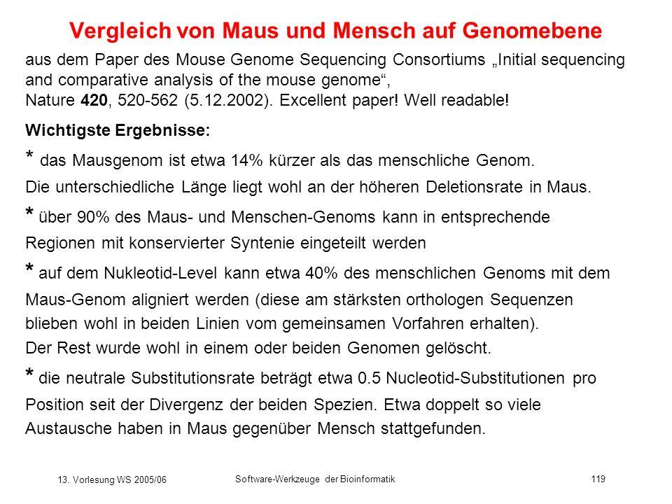 Vergleich von Maus und Mensch auf Genomebene
