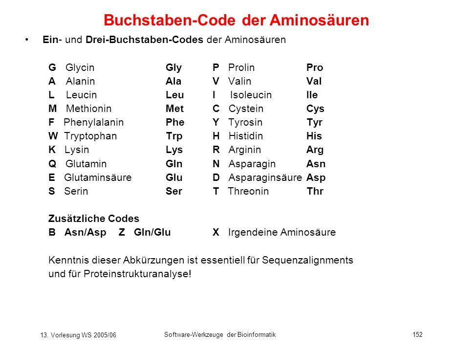 Buchstaben-Code der Aminosäuren