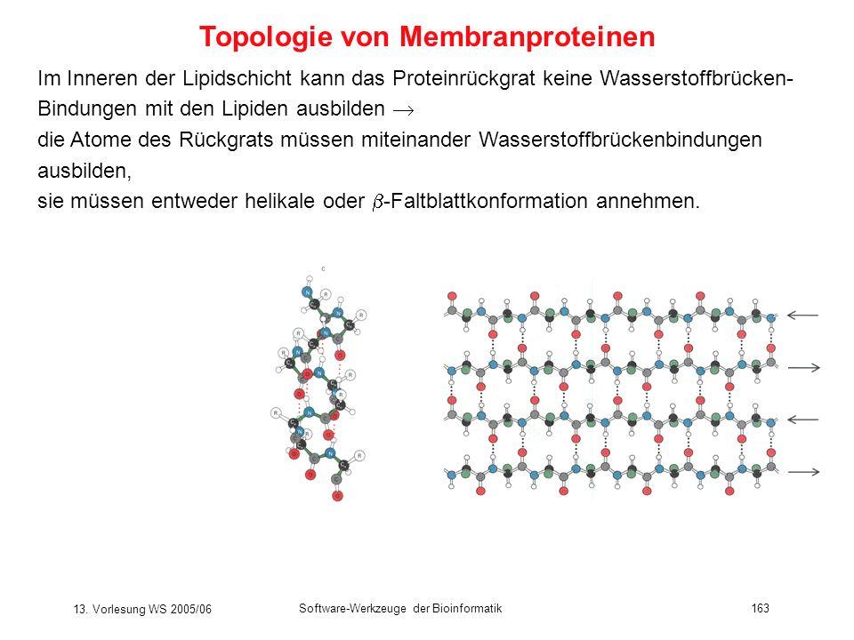Topologie von Membranproteinen
