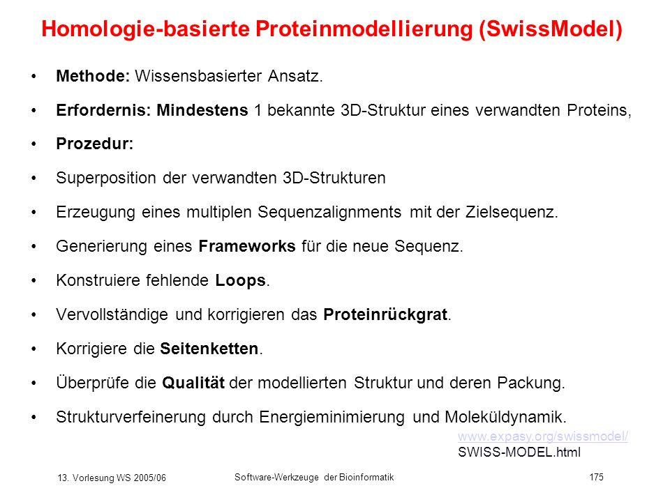 Homologie-basierte Proteinmodellierung (SwissModel)