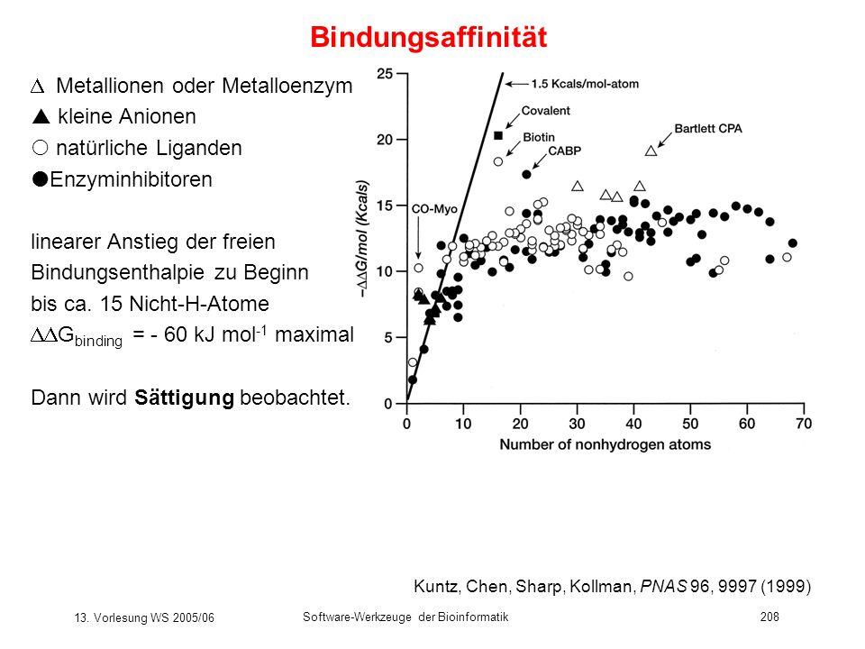 Bindungsaffinität  Metallionen oder Metalloenzyme  kleine Anionen