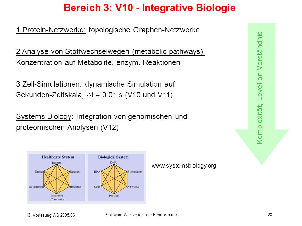 Bereich 3: V10 - Integrative Biologie