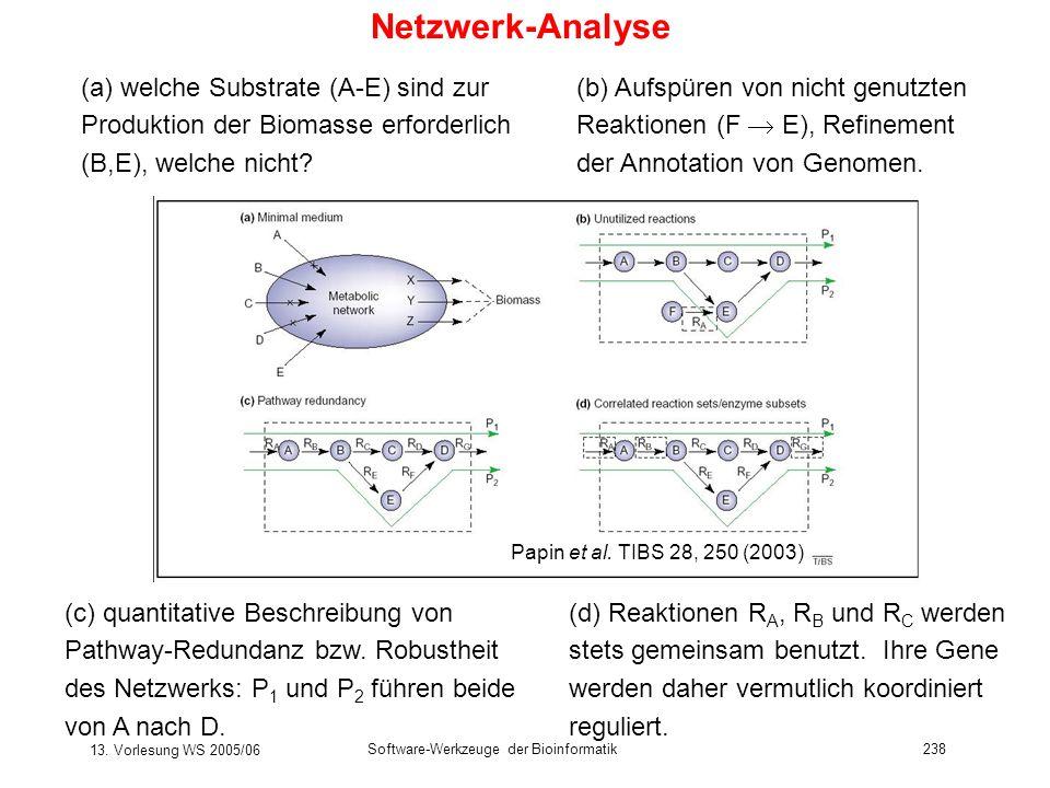 Netzwerk-Analyse (a) welche Substrate (A-E) sind zur