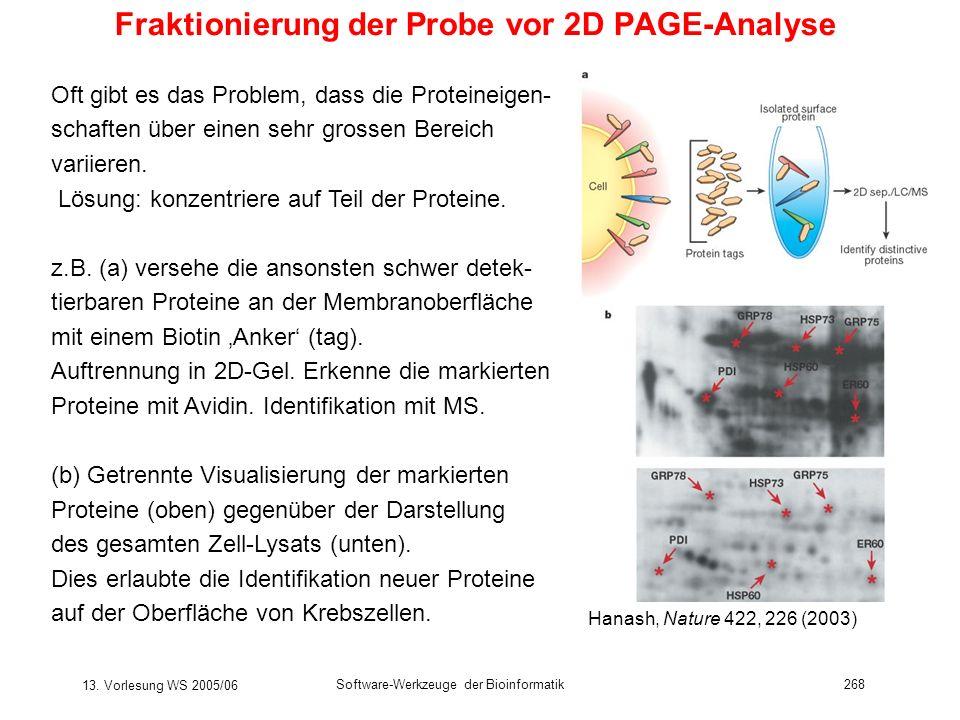 Fraktionierung der Probe vor 2D PAGE-Analyse
