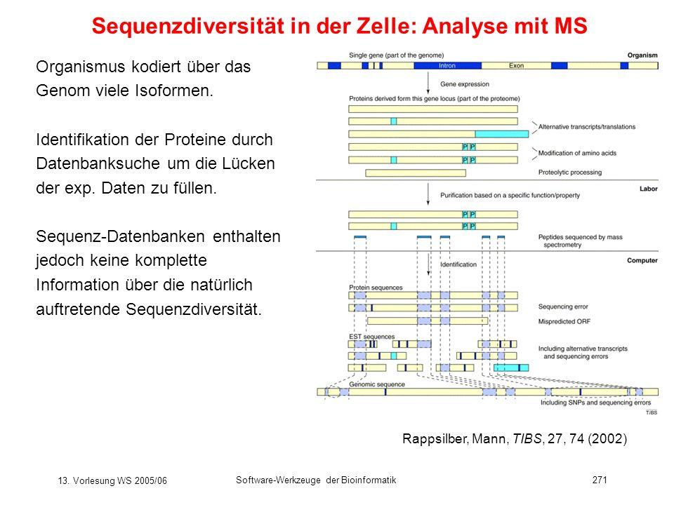 Sequenzdiversität in der Zelle: Analyse mit MS