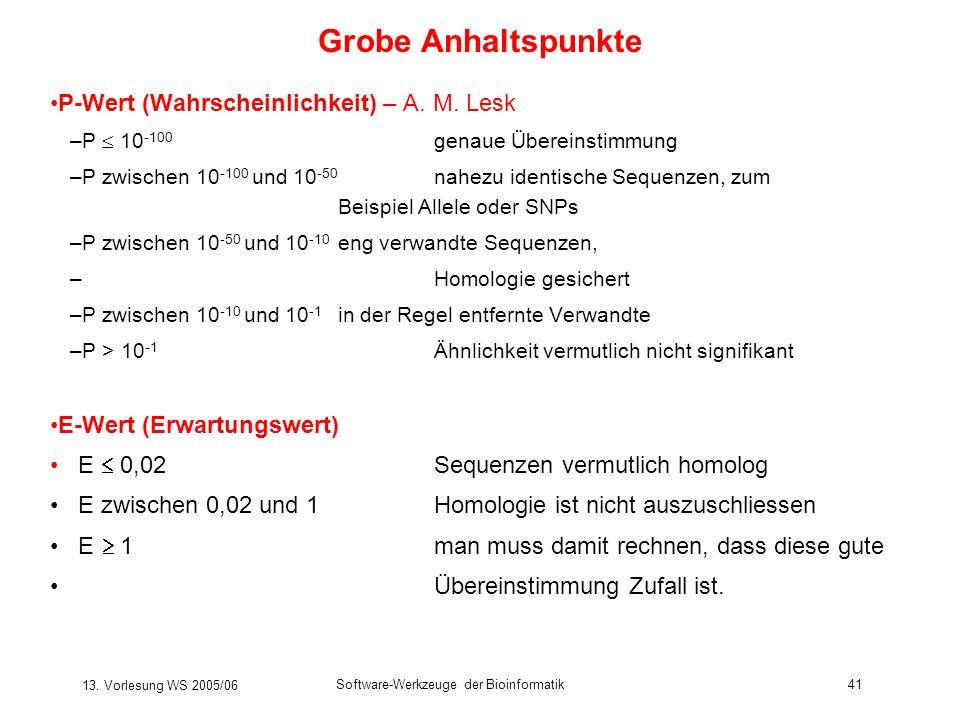 Grobe Anhaltspunkte P-Wert (Wahrscheinlichkeit) – A. M. Lesk
