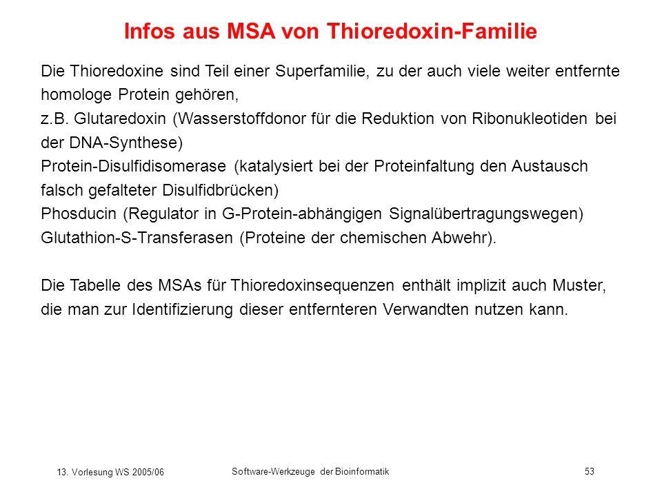 Infos aus MSA von Thioredoxin-Familie