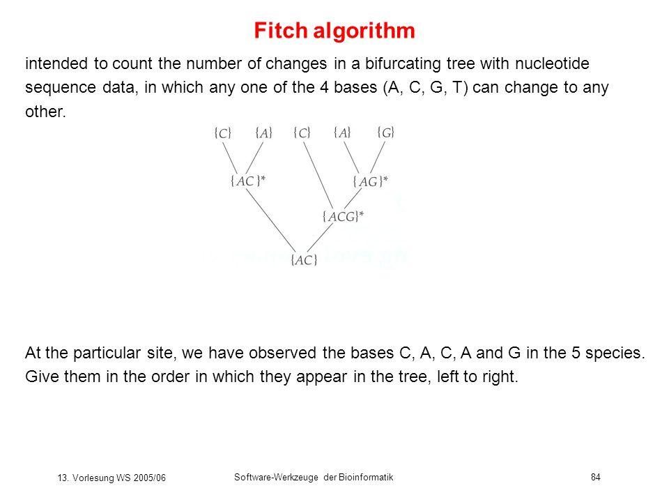 Fitch algorithm