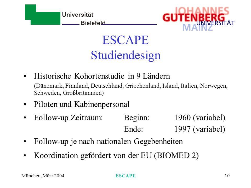 ESCAPE Studiendesign Historische Kohortenstudie in 9 Ländern