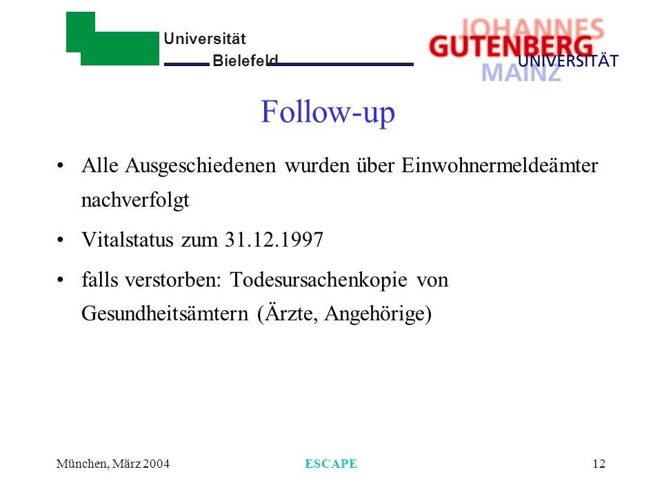 Follow-up Alle Ausgeschiedenen wurden über Einwohnermeldeämter nachverfolgt. Vitalstatus zum 31.12.1997.