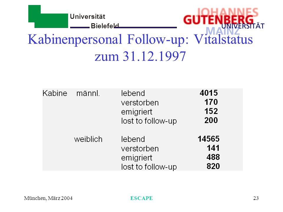 Kabinenpersonal Follow-up: Vitalstatus zum 31.12.1997
