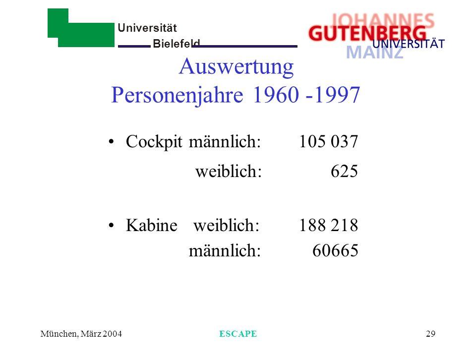 Auswertung Personenjahre 1960 -1997