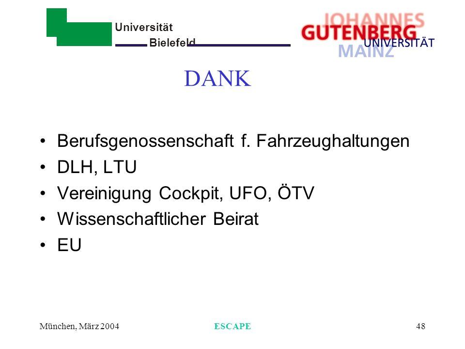 DANK Berufsgenossenschaft f. Fahrzeughaltungen DLH, LTU
