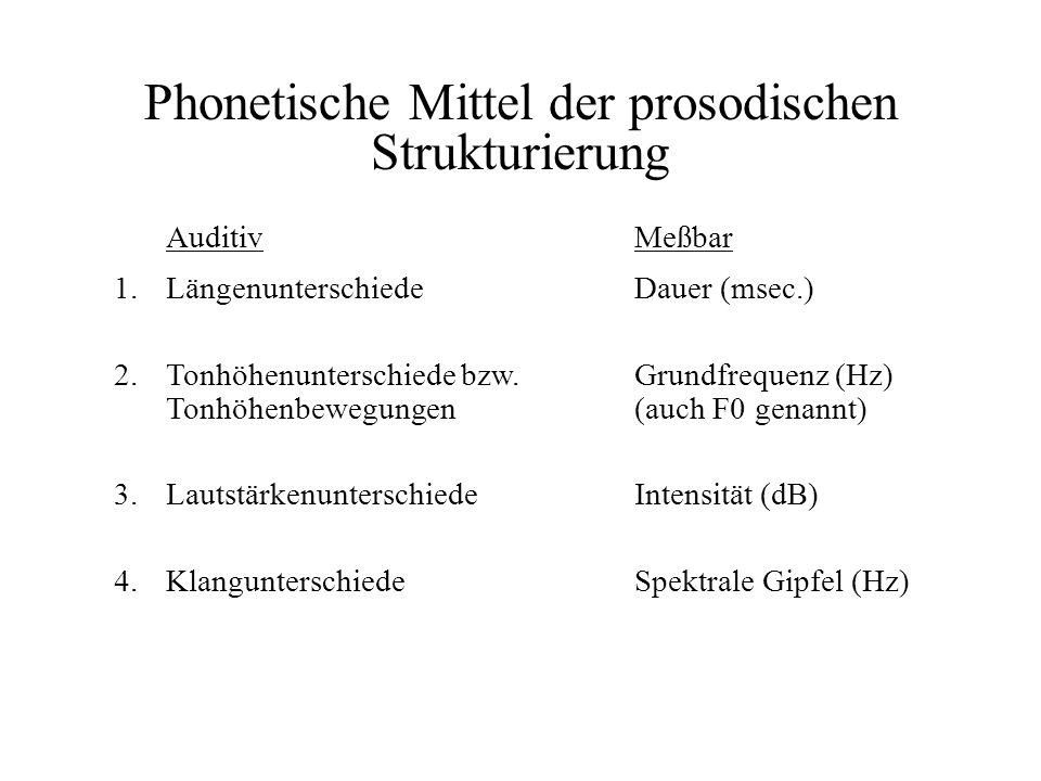 Phonetische Mittel der prosodischen Strukturierung