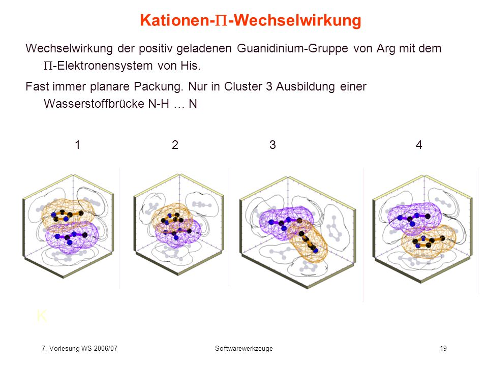 Kationen--Wechselwirkung