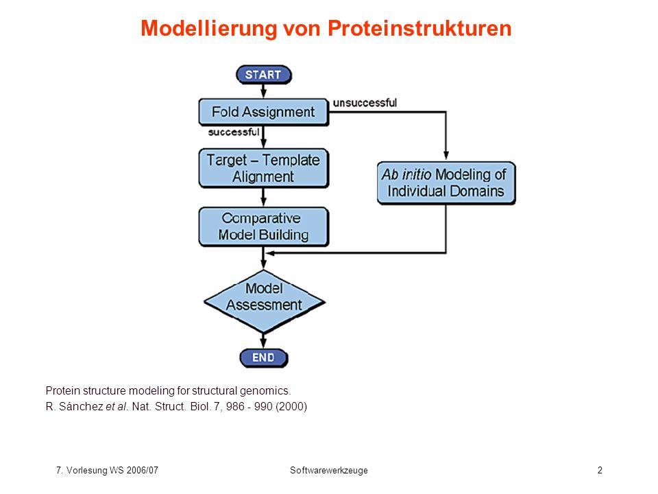 Modellierung von Proteinstrukturen