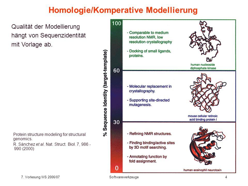 Homologie/Komperative Modellierung