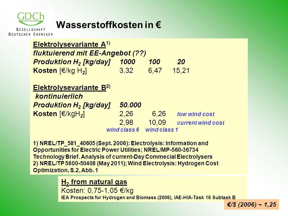 Wasserstoffkosten in €