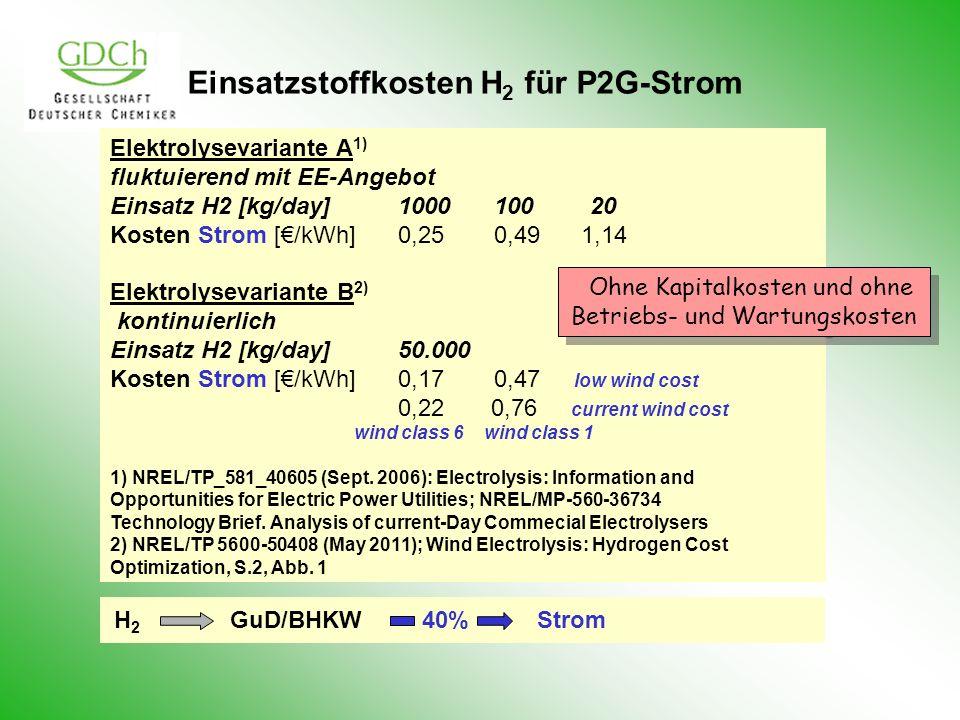 Einsatzstoffkosten H2 für P2G-Strom