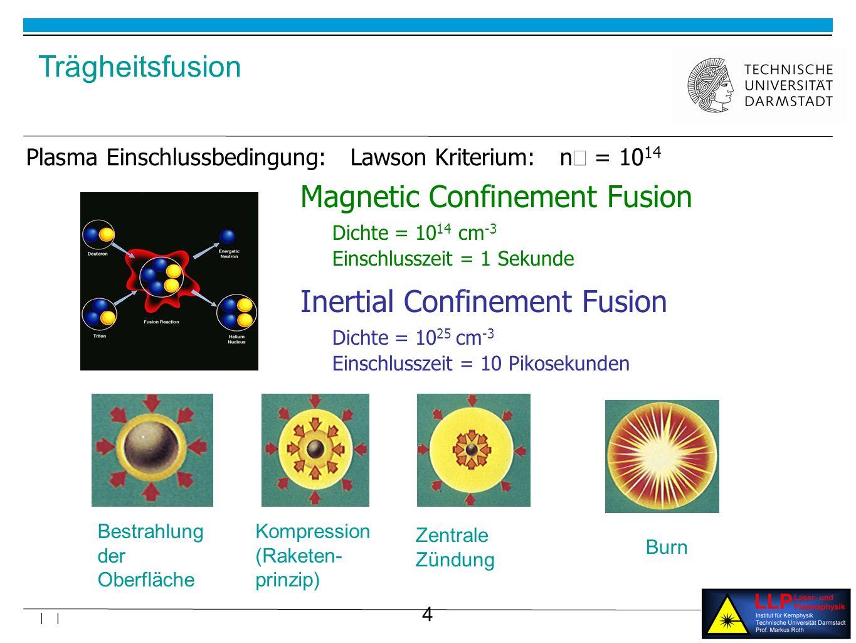 Trägheitsfusion Plasma Einschlussbedingung: Lawson Kriterium: nτ = 1014.
