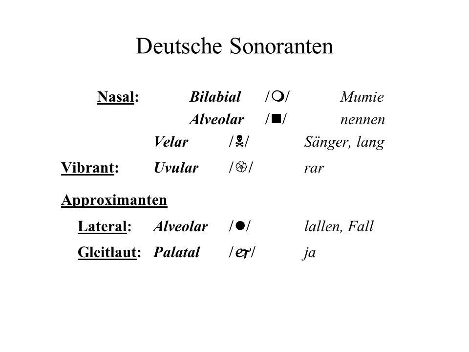 Deutsche Sonoranten Nasal: Bilabial m Mumie Alveolar n nennen Velar N Sänger, lang.