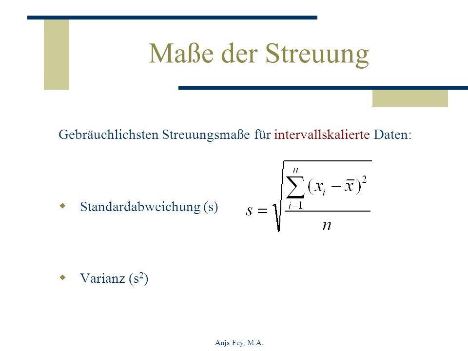 Maße der Streuung Gebräuchlichsten Streuungsmaße für intervallskalierte Daten: Standardabweichung (s)