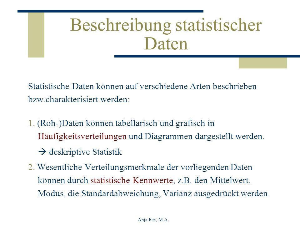 Beschreibung statistischer Daten