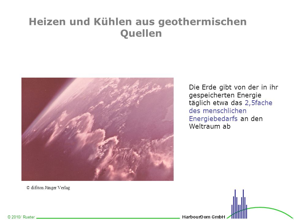 Heizen und Kühlen aus geothermischen Quellen