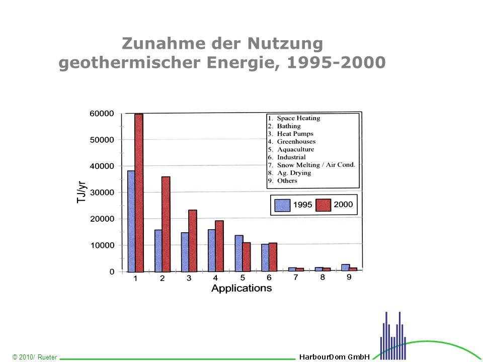 Zunahme der Nutzung geothermischer Energie, 1995-2000