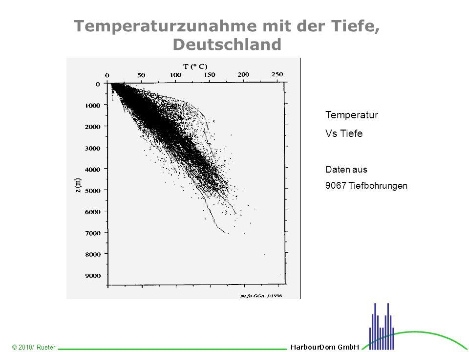 Temperaturzunahme mit der Tiefe, Deutschland