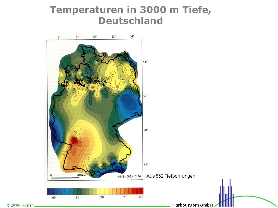 Temperaturen in 3000 m Tiefe, Deutschland