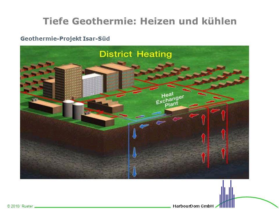 Tiefe Geothermie: Heizen und kühlen