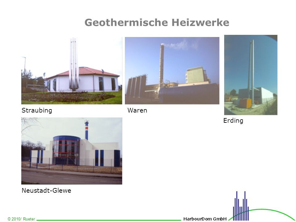 Geothermische Heizwerke