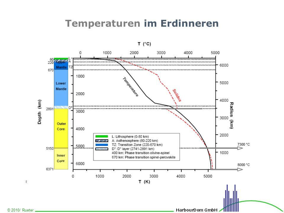 Temperaturen im Erdinneren
