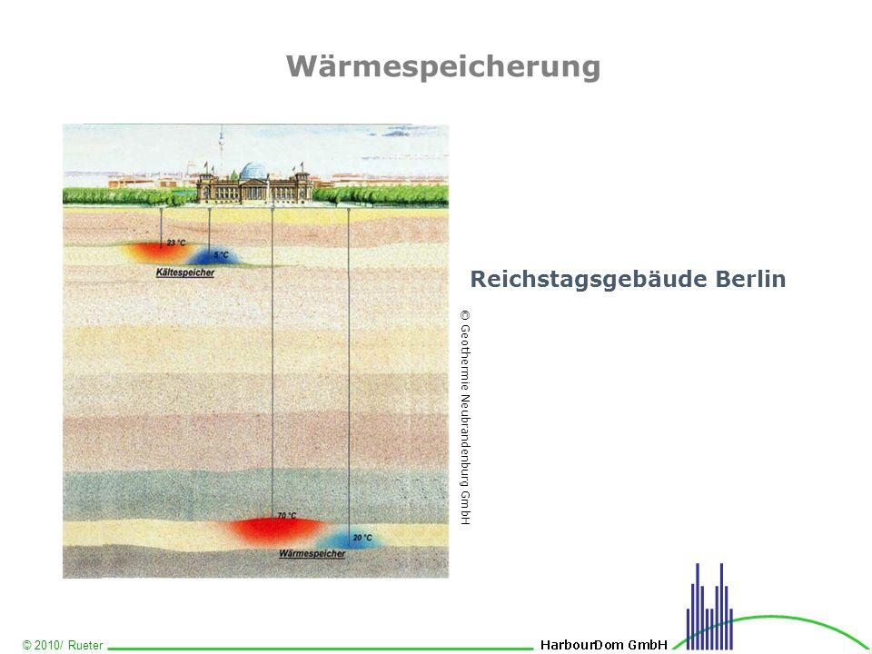 Wärmespeicherung Reichstagsgebäude Berlin