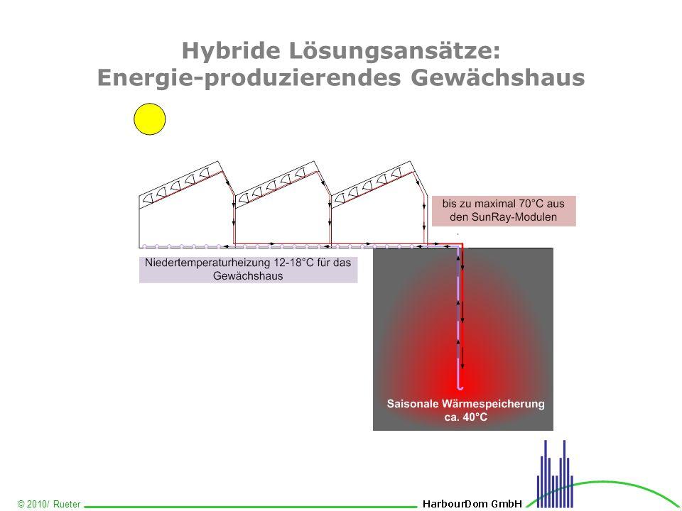 Hybride Lösungsansätze: Energie-produzierendes Gewächshaus