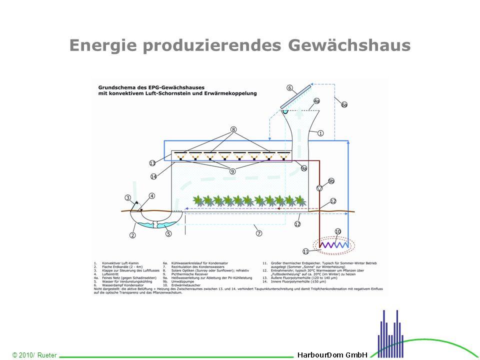 Energie produzierendes Gewächshaus